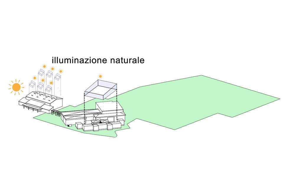 ReBuilt Studio - T SCHOOL-SAMUGHEO-ITALIA-3